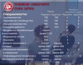 alt 79 кандидат-студенти са подали документи за прием в Тракийски университет към град Кюстендил
